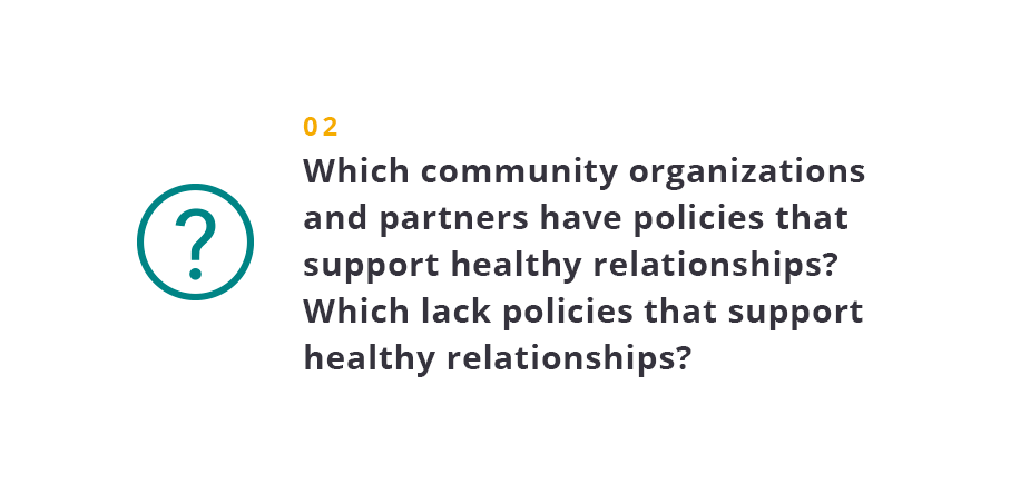 Which community organizations and partners have policies that support healthy relationships? Which lack policies that support healthy relationships?