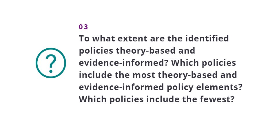 To what extent are the identified policies theory-based and evidence-informed? Which policies include the most theory-based and evidence-informed policy elements? Which policies include the fewest?