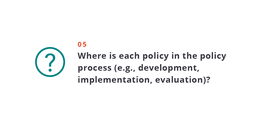 Where is each policy in the policy process (e.g., development, implementation, evaluation)?