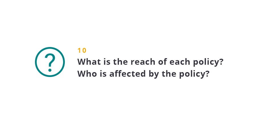 What is the reach of each policy? Who is affected by the policy?