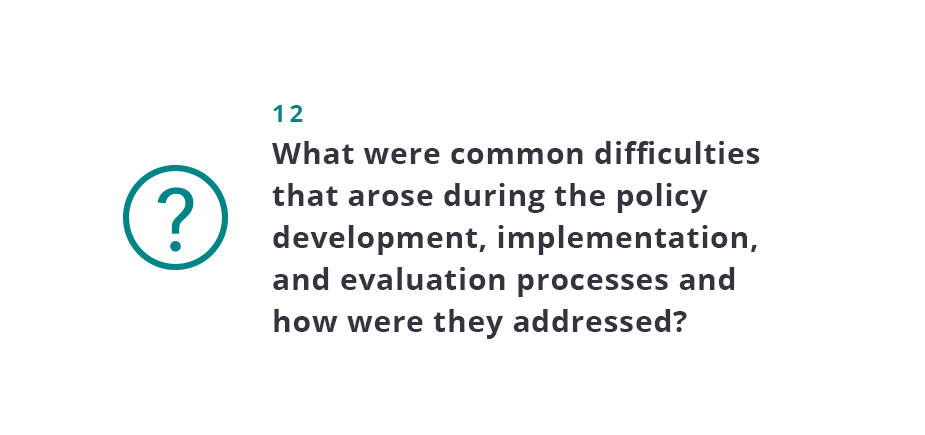 What were common difficulties that arose during the policy development, implementation, and evaluation processes and how were they addressed?