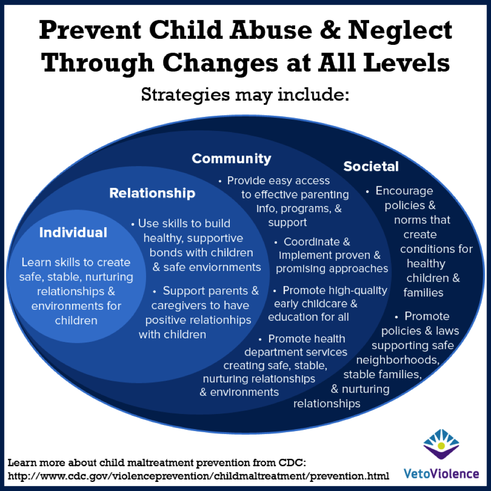 Prevent Child Abuse and Neglect