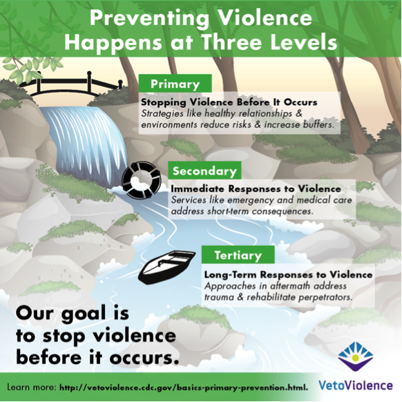 Preventing Violence at 3 Levels