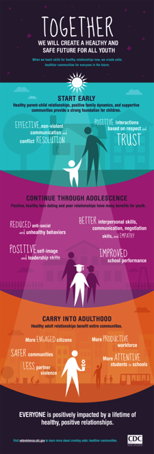 New Infographic Highlights Benefits of Healthy Relationships